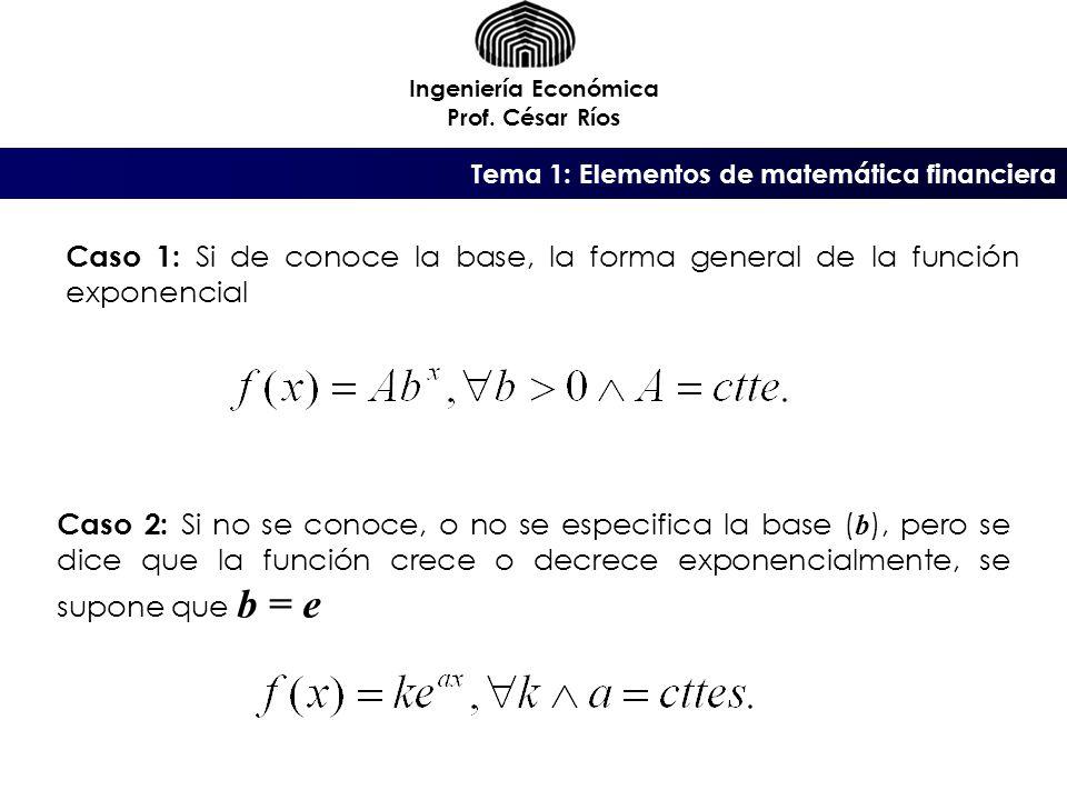 Ingeniería Económica Prof. César Ríos. Tema 1: Elementos de matemática financiera.