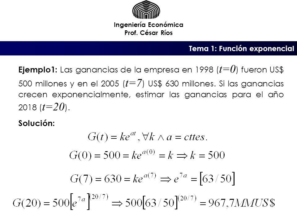 Ingeniería Económica Prof. César Ríos. Tema 1: Función exponencial.