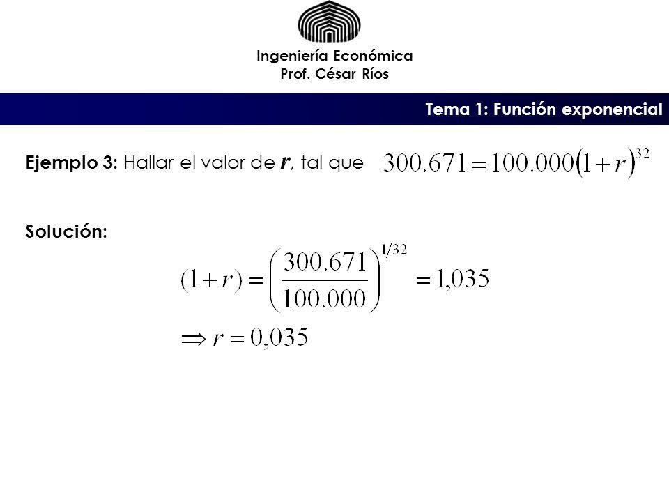 Ejemplo 3: Hallar el valor de r, tal que
