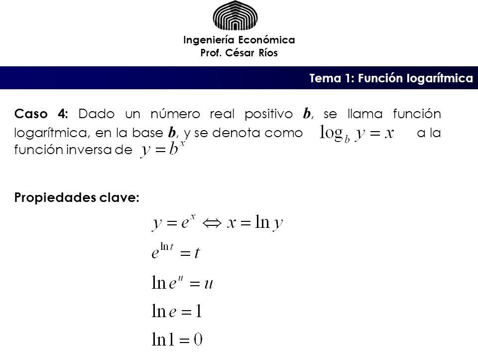 Ingeniería Económica Prof. César Ríos. Tema 1: Función logarítmica.