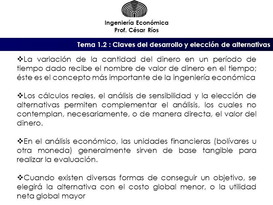 Ingeniería Económica Prof. César Ríos. Tema 1.2 : Claves del desarrollo y elección de alternativas.