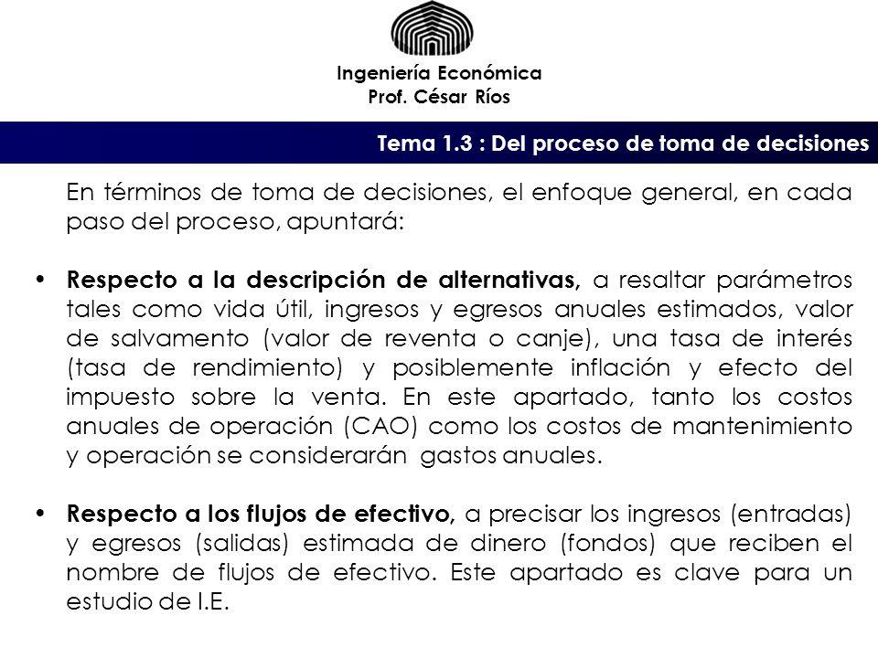 Ingeniería Económica Prof. César Ríos. Tema 1.3 : Del proceso de toma de decisiones.