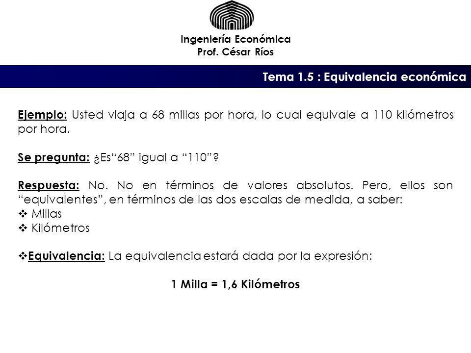 Tema 1.5 : Equivalencia económica