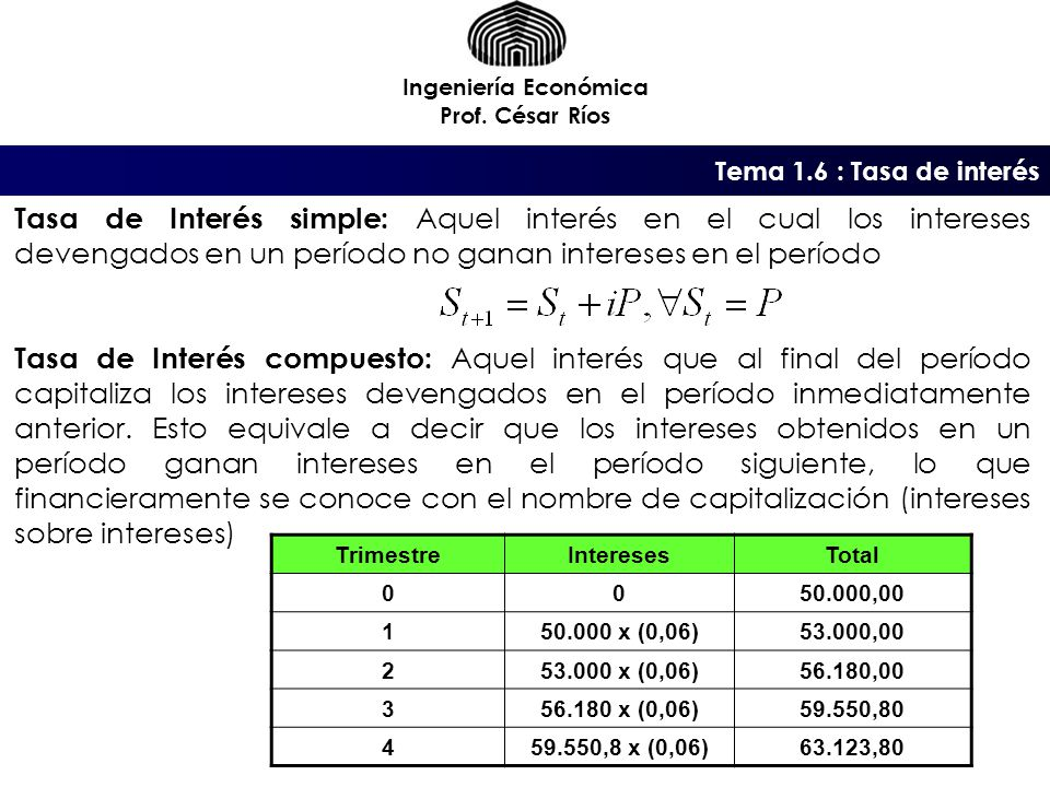 Ingeniería Económica Prof. César Ríos. Tema 1.6 : Tasa de interés.