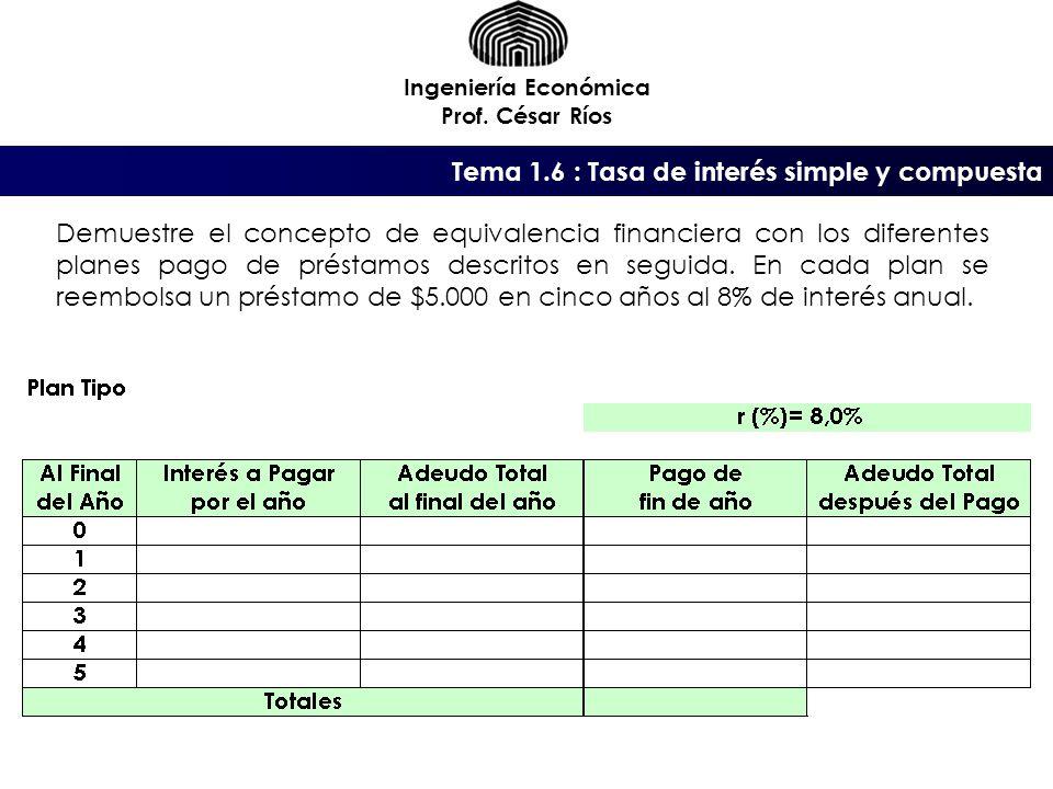 Tema 1.6 : Tasa de interés simple y compuesta
