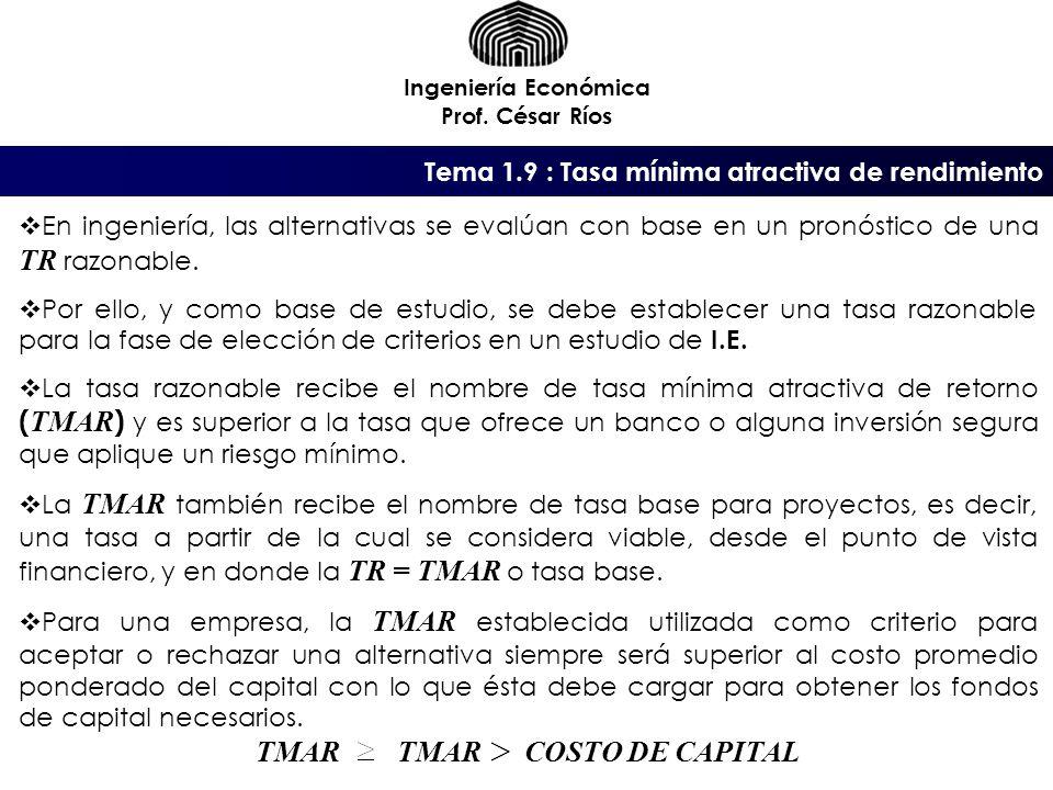 TMAR TMAR COSTO DE CAPITAL