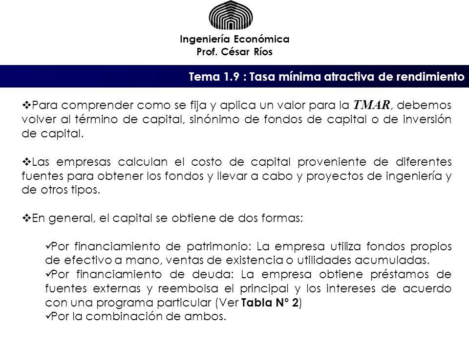 Tema 1.9 : Tasa mínima atractiva de rendimiento