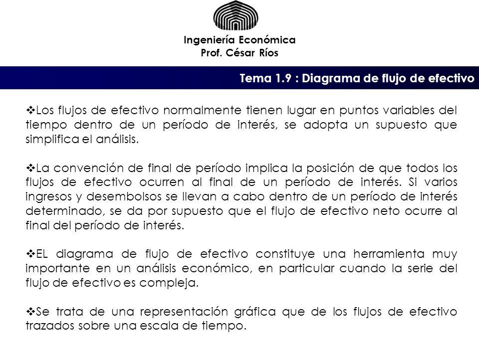 Tema 1.9 : Diagrama de flujo de efectivo