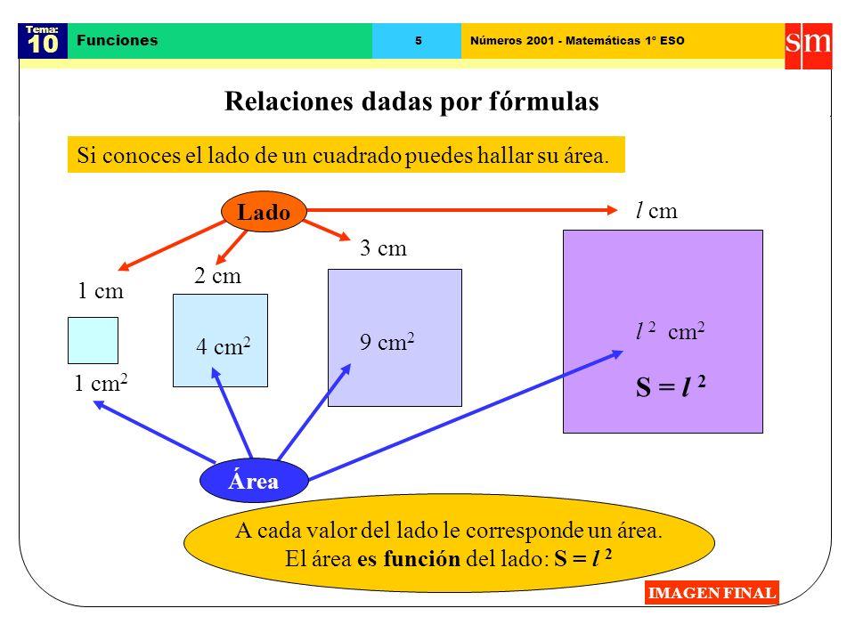 Relaciones dadas por fórmulas