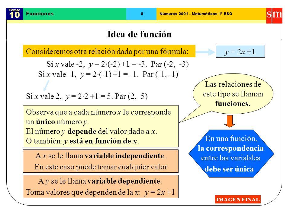Idea de función 10 Consideremos otra relación dada por una fórmula: