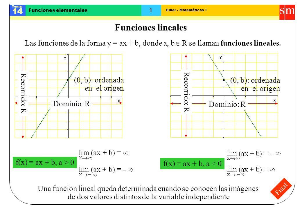 Funciones linealesLas funciones de la forma y = ax + b, donde a, b R se llaman funciones lineales.