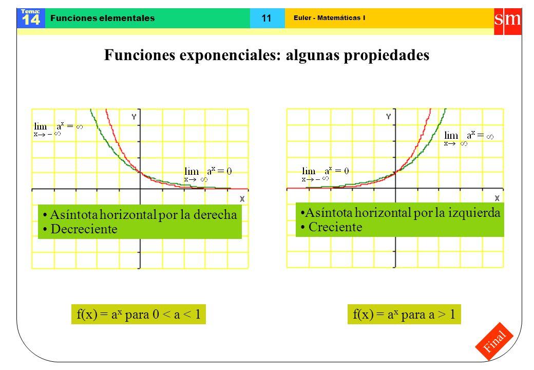 Funciones exponenciales: algunas propiedades