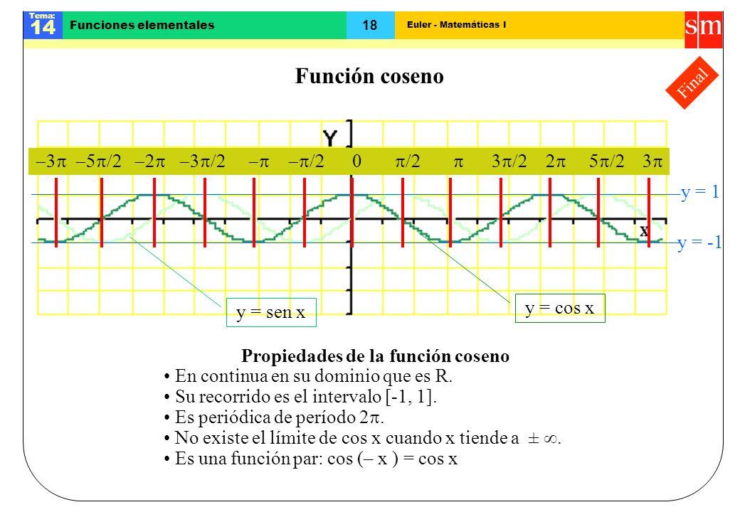 Propiedades de la función coseno