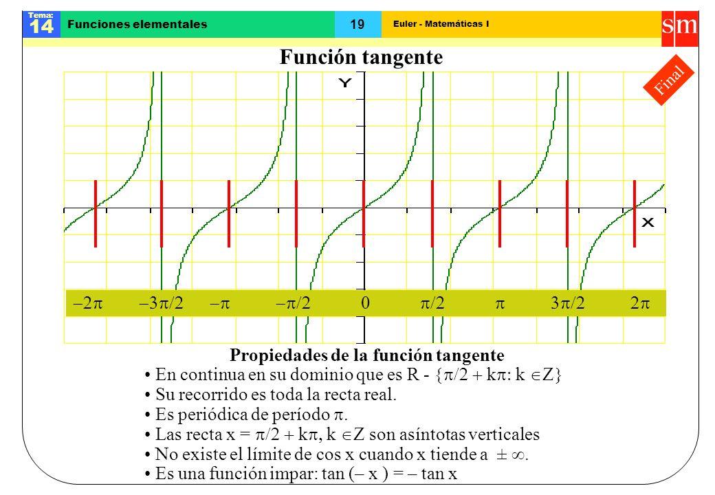 Propiedades de la función tangente