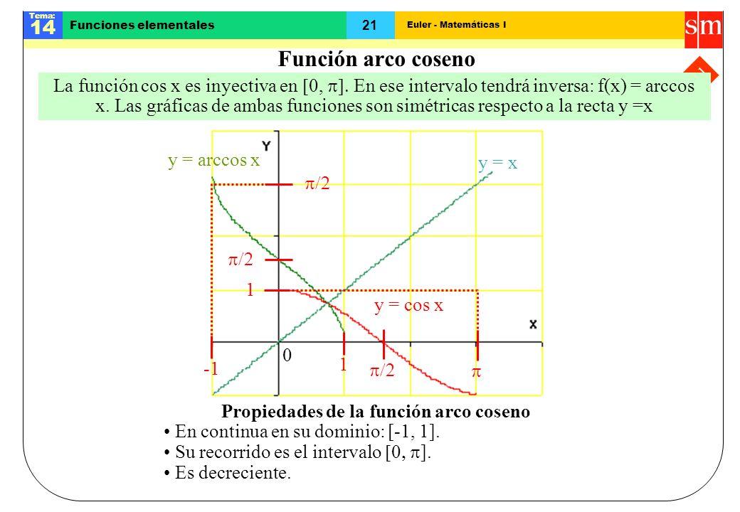 Propiedades de la función arco coseno