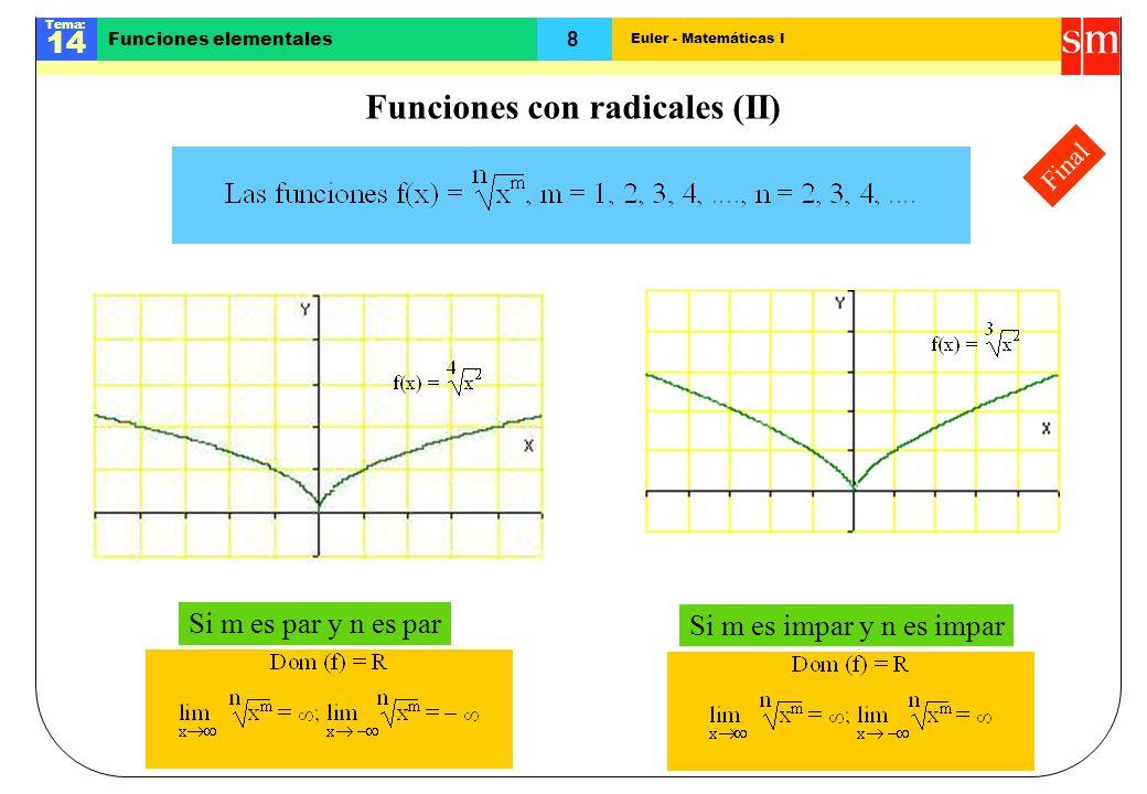 Funciones con radicales (II)