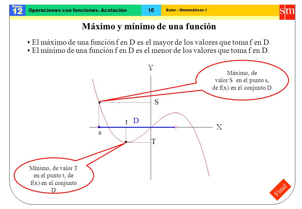 Máximo y mínimo de una función