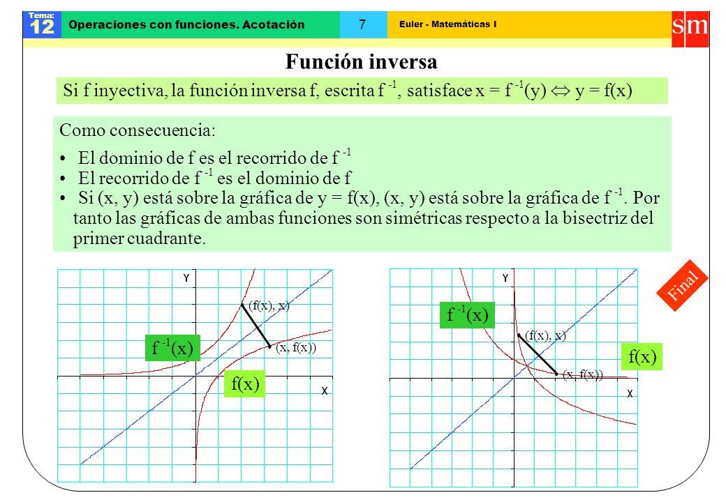 Función inversa Si f inyectiva, la función inversa f, escrita f -1, satisface x = f -1(y)  y = f(x)