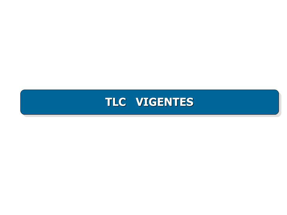 TLC VIGENTES