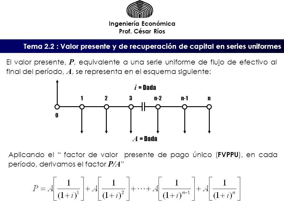Ingeniería Económica Prof. César Ríos. Tema 2.2 : Valor presente y de recuperación de capital en series uniformes.