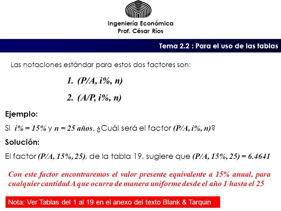 (P/A, i%, n) (A/P, i%, n) Ejemplo: