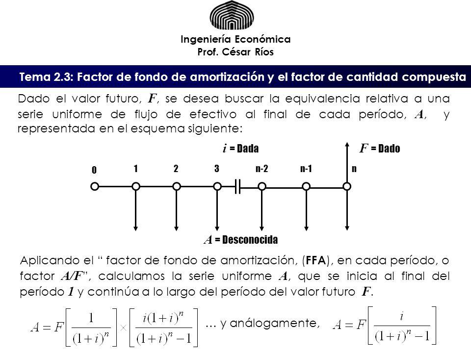 i = Dada F = Dado A = Desconocida