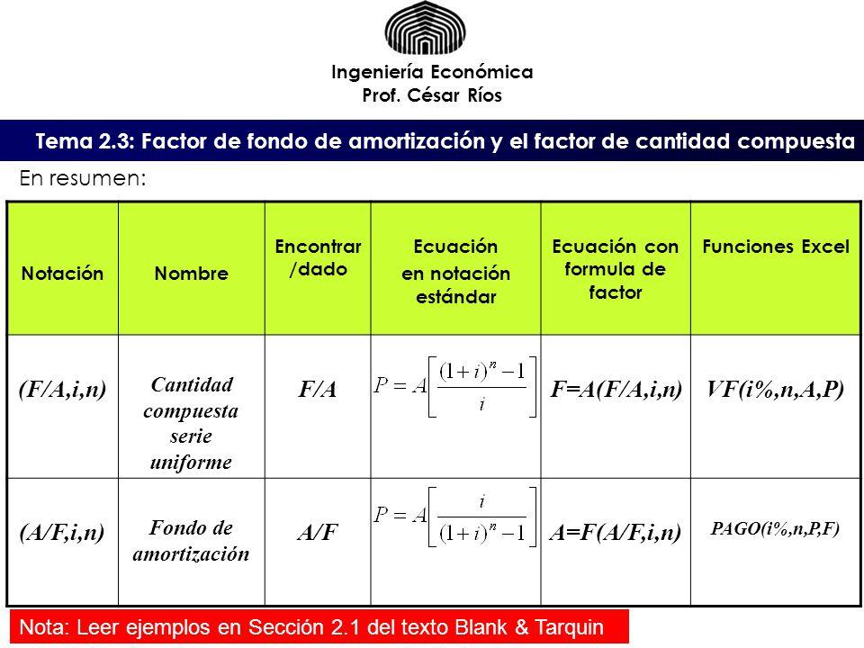 Ecuación con formula de factor Cantidad compuesta serie uniforme