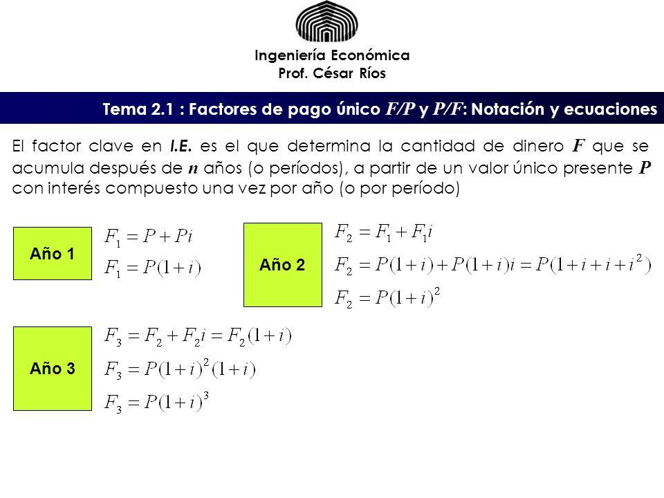 Tema 2.1 : Factores de pago único F/P y P/F: Notación y ecuaciones
