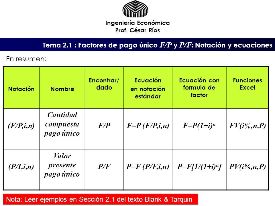 Cantidad compuesta pago único F/P F=P (F/P,i,n) F=P(1+i)n FV(i%,n,P)