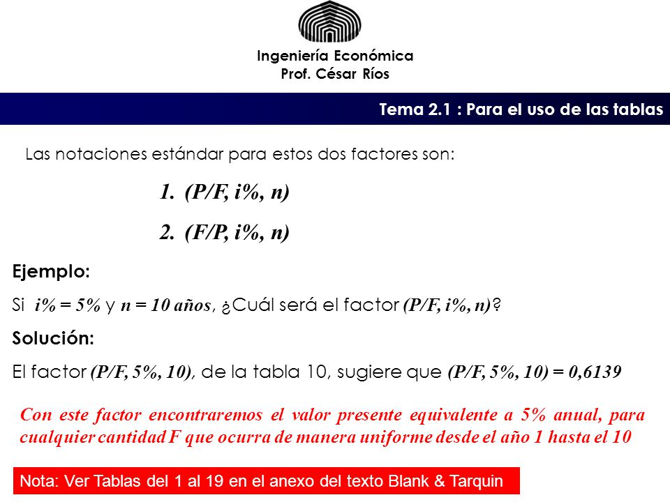 (P/F, i%, n) (F/P, i%, n) Ejemplo: