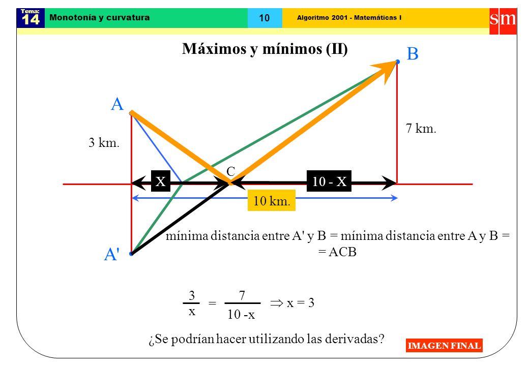 mínima distancia entre A y B = mínima distancia entre A y B =