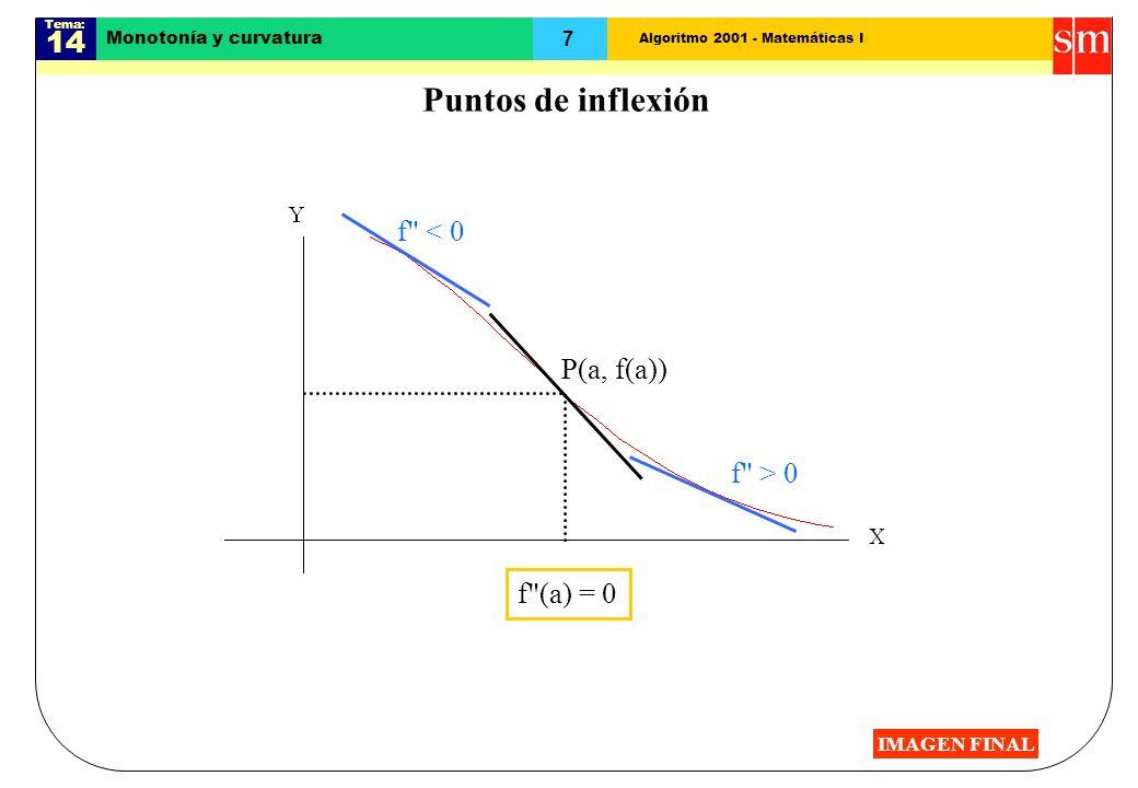 Puntos de inflexión f < 0 P(a, f(a)) f > 0 f (a) = 0