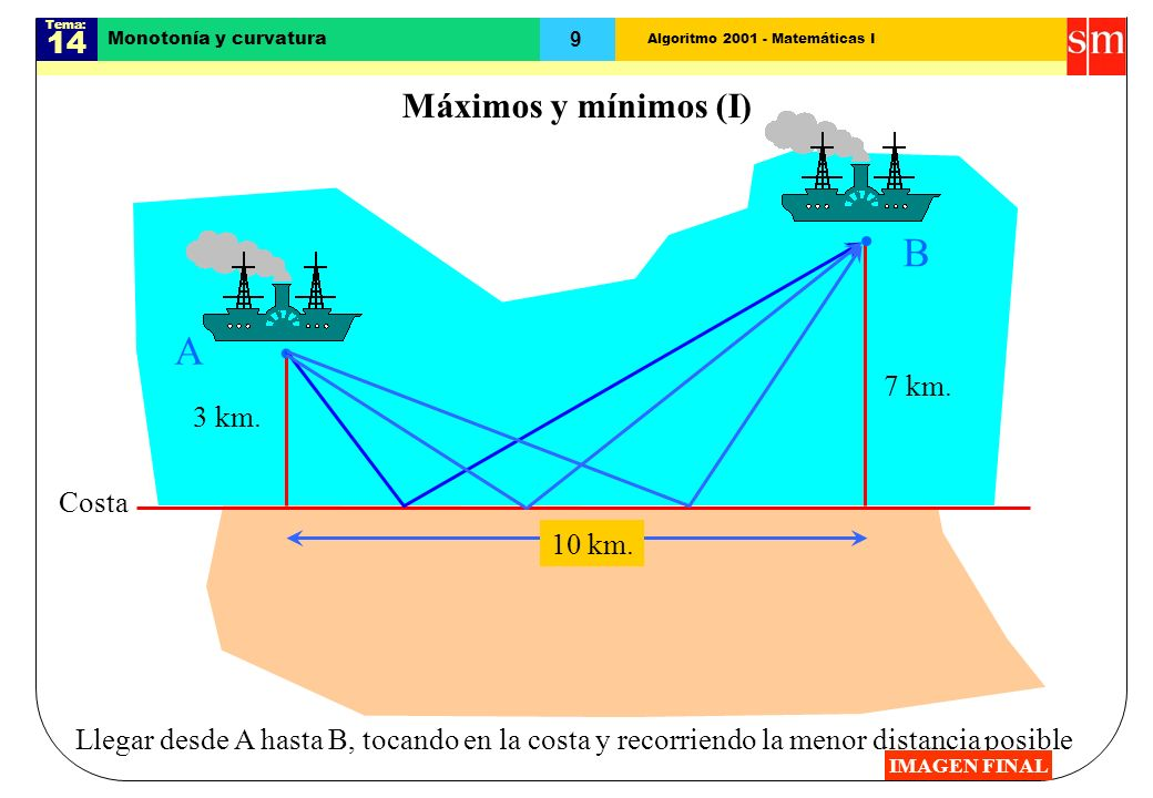 B A Máximos y mínimos (I) 7 km. 3 km. Costa 10 km.