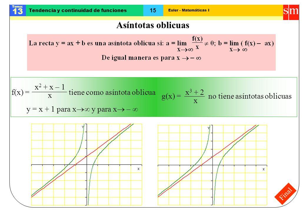 Asíntotas oblicuas x2 + x – 1 f(x) = tiene como asíntota oblicua x