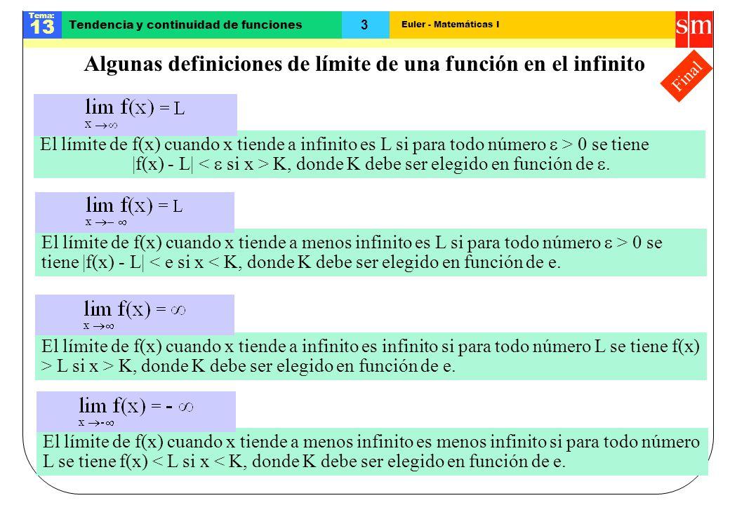 Algunas definiciones de límite de una función en el infinito