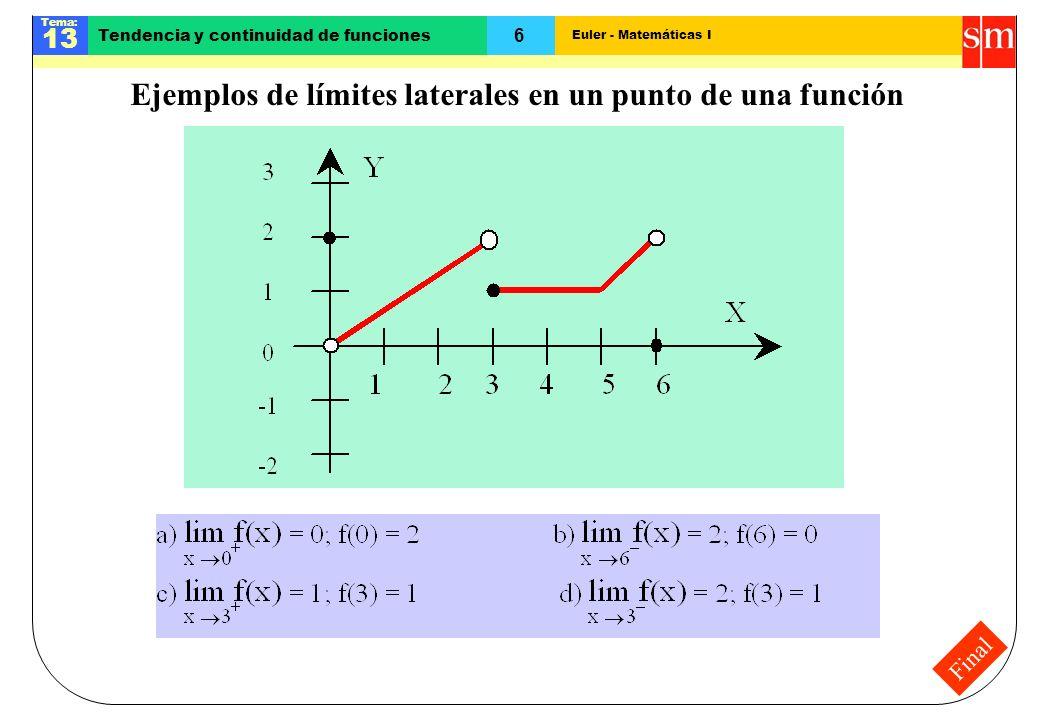 Ejemplos de límites laterales en un punto de una función