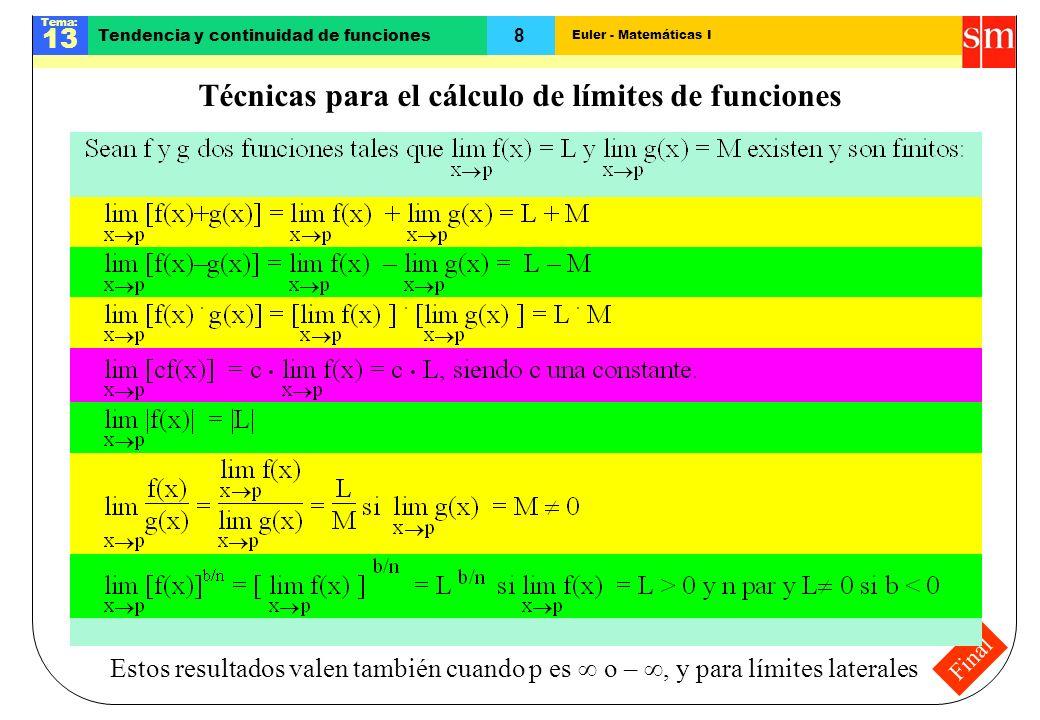 Técnicas para el cálculo de límites de funciones