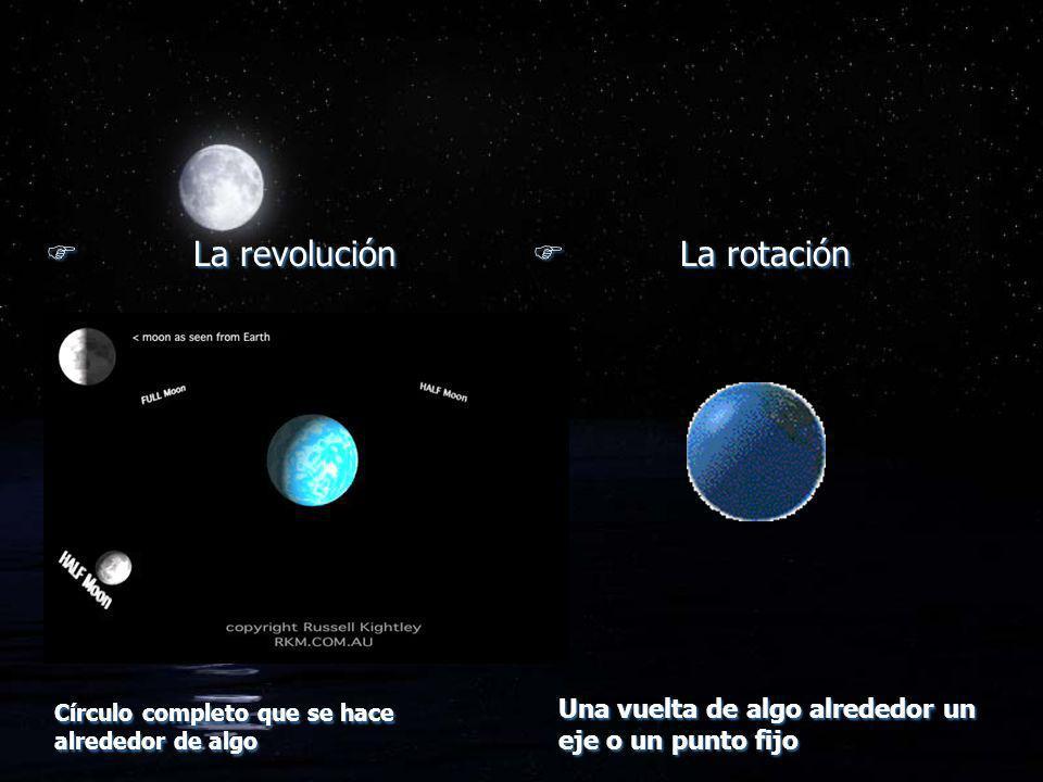 La revolución La rotación