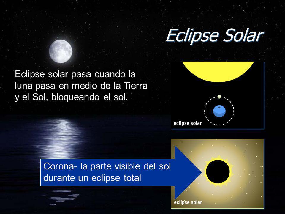 Eclipse Solar Eclipse solar pasa cuando la luna pasa en medio de la Tierra y el Sol, bloqueando el sol.