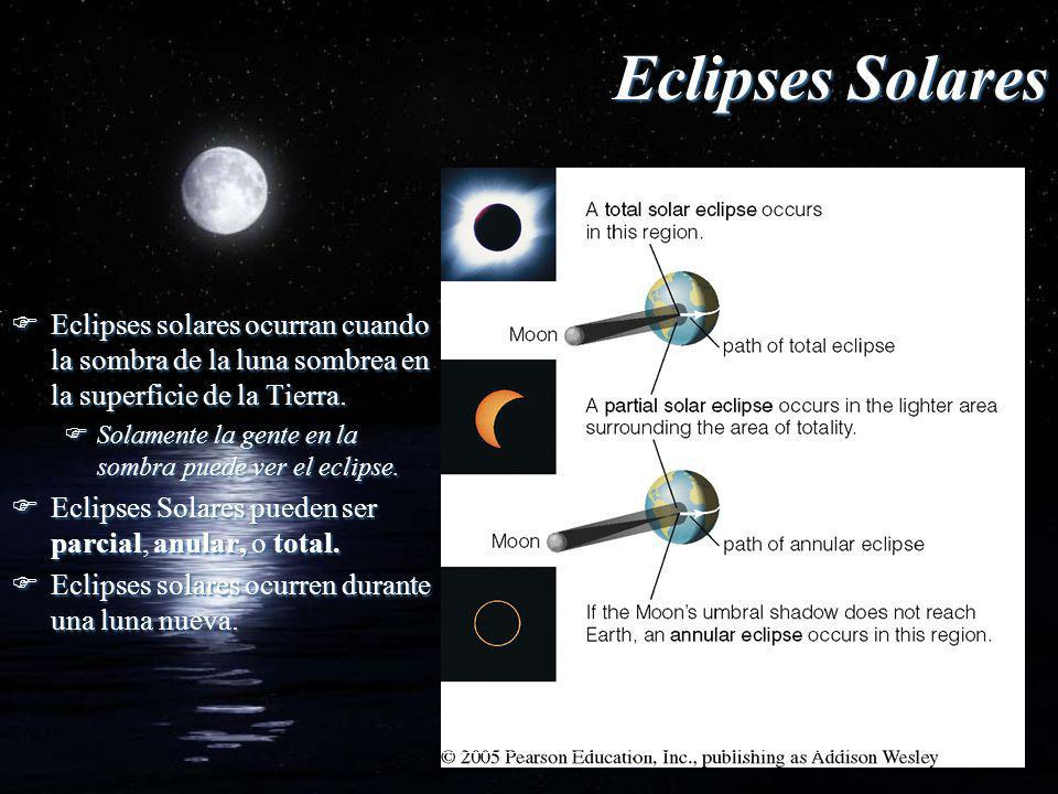 Eclipses Solares Click on the image to start animation. Eclipses solares ocurran cuando la sombra de la luna sombrea en la superficie de la Tierra.