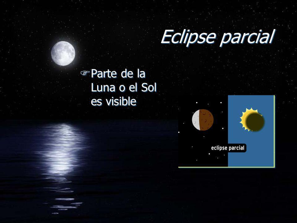 Eclipse parcial Parte de la Luna o el Sol es visible