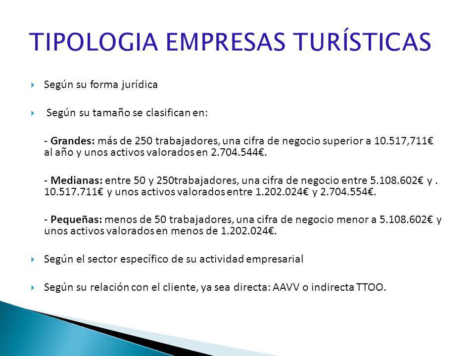 TIPOLOGIA EMPRESAS TURÍSTICAS