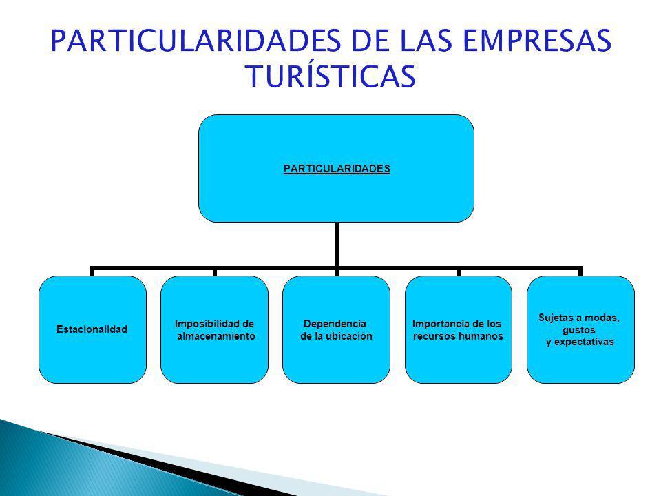 PARTICULARIDADES DE LAS EMPRESAS TURÍSTICAS