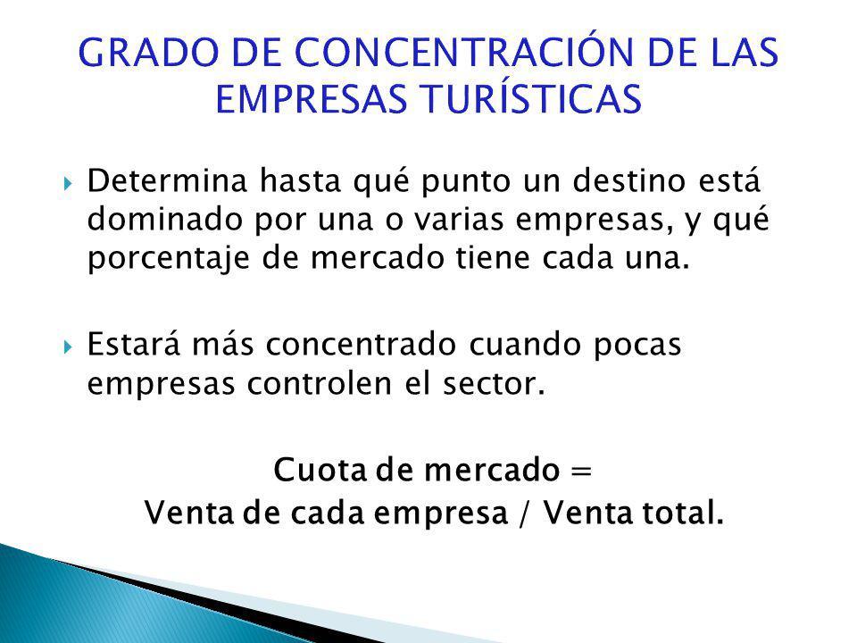 GRADO DE CONCENTRACIÓN DE LAS EMPRESAS TURÍSTICAS