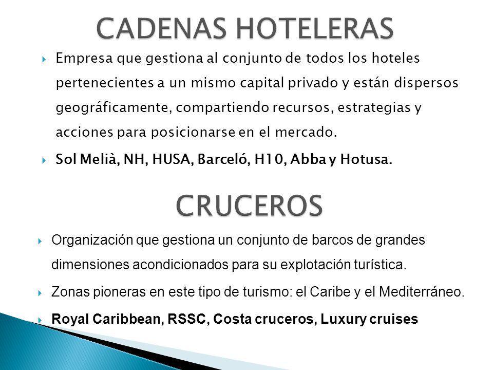 CADENAS HOTELERAS CRUCEROS