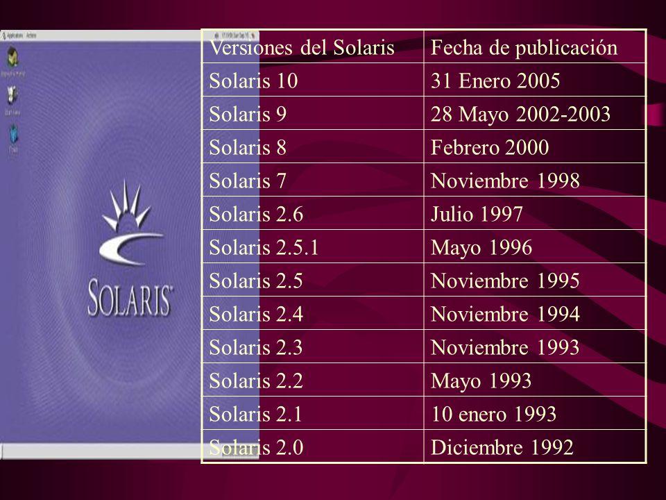 Versiones del Solaris Fecha de publicación. Solaris 10. 31 Enero 2005. Solaris 9. 28 Mayo 2002-2003.