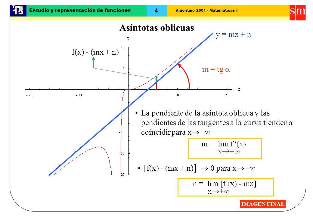 Estudio y representación de funciones