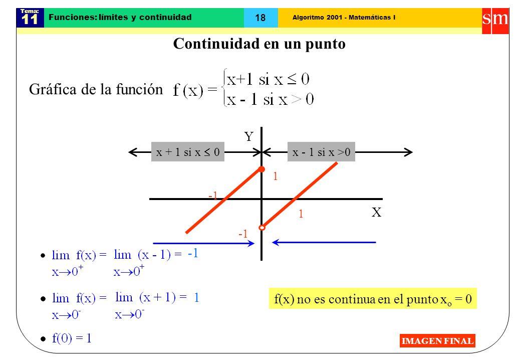 Funciones: límites y continuidad
