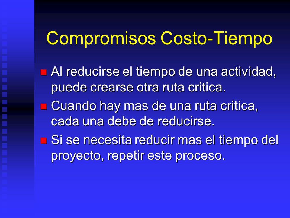 Compromisos Costo-Tiempo