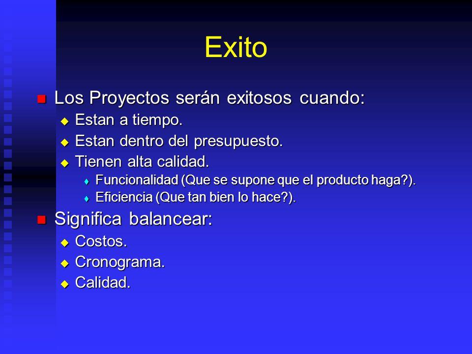 Exito Los Proyectos serán exitosos cuando: Significa balancear: